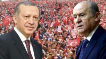 Cumhur ittifakı Adana'da Ortak Miting Yapacak!