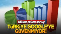 Türkiye Google'ye güvenmiyor! Dikkat çeken sonuç